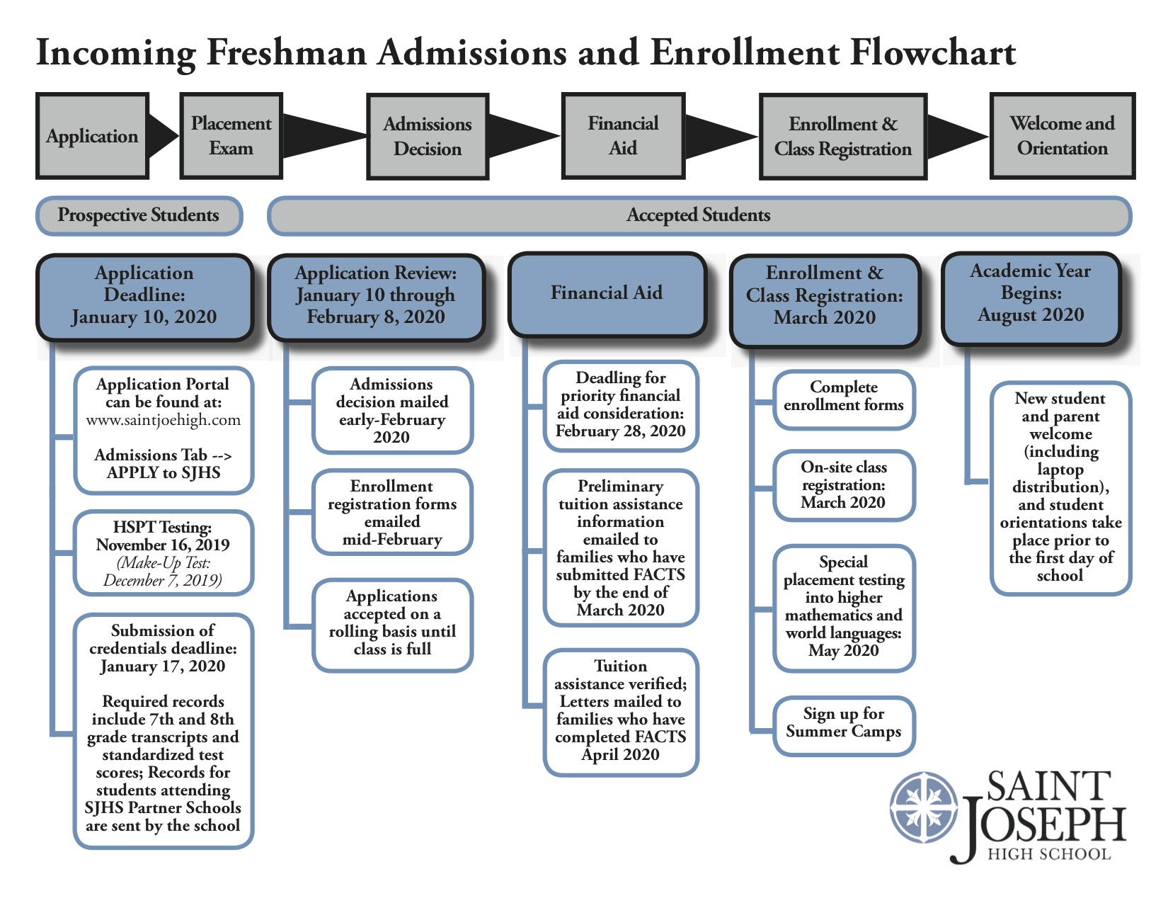 Admissions Calendar of Events
